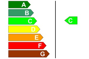 How Energy Efficient Are Your Home 39 S Doors New Ratings